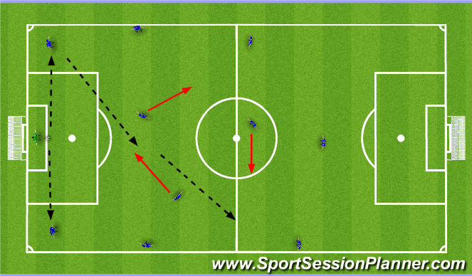 Football/Soccer Session Plan Drill (Colour): Goal Kick 6
