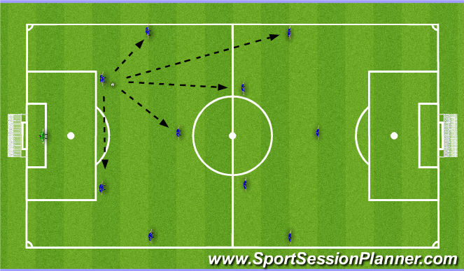 Football/Soccer Session Plan Drill (Colour): Left Centre Back