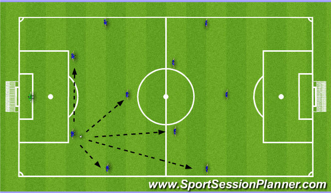 Football/Soccer Session Plan Drill (Colour): Right Centre Back