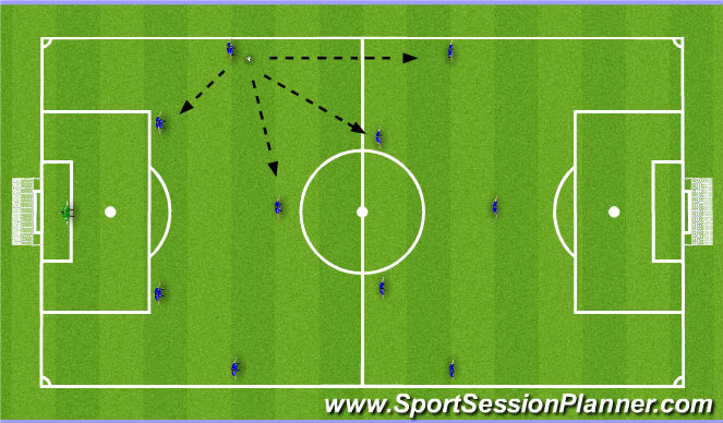 Football/Soccer Session Plan Drill (Colour): Left Full Back