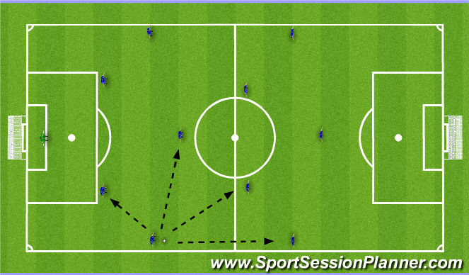 Football/Soccer Session Plan Drill (Colour): Right Full Back