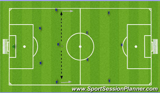 Football/Soccer Session Plan Drill (Colour): To Full Backs
