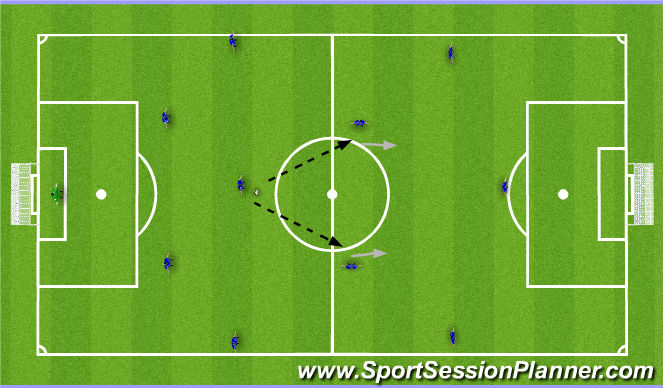Football/Soccer Session Plan Drill (Colour): To Attacking Midfielders