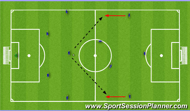 Football/Soccer Session Plan Drill (Colour): To Wingers - Feet