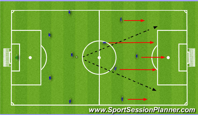Football/Soccer Session Plan Drill (Colour): To Wingers - Space in Behind