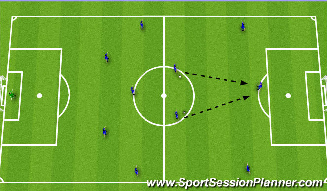 Football/Soccer Session Plan Drill (Colour): Into Centre Forward's Feet