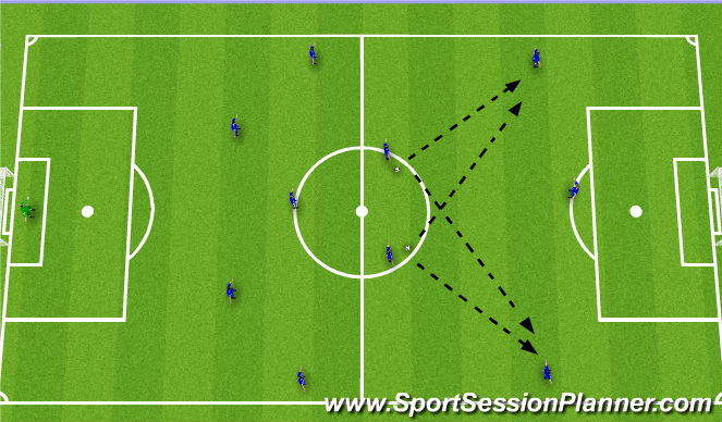 Football/Soccer Session Plan Drill (Colour): Into Winger's Feet