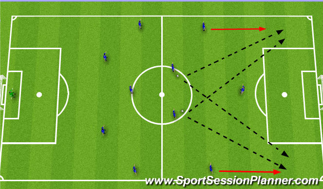 Football/Soccer Session Plan Drill (Colour): Into channel for Winger
