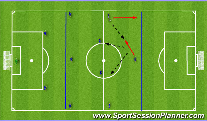 Football/Soccer Session Plan Drill (Colour): Into Strikers feet