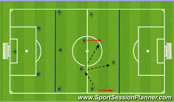 Football/Soccer Session Plan Drill (Colour): Into near-side Attacking Midfielder