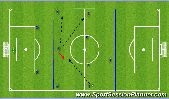 Football/Soccer Session Plan Drill (Colour): Into Holding Midfielder