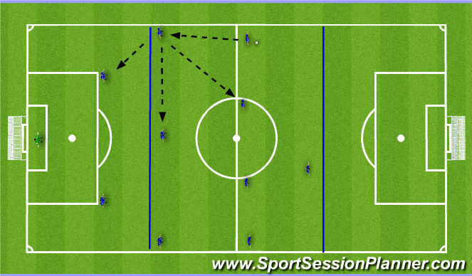 Football/Soccer Session Plan Drill (Colour): Back into Full Back