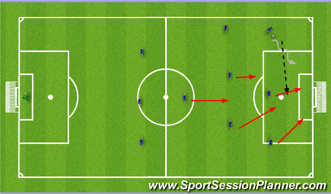 Football/Soccer Session Plan Drill (Colour): Dribble and/or Cross