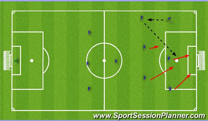 Football/Soccer Session Plan Drill (Colour): Set-back to Full back for cross