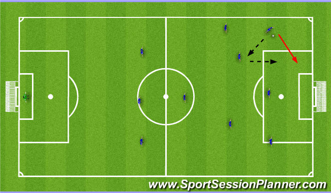 Football/Soccer Session Plan Drill (Colour): Give and Go with Near-side Attacking Midfielder