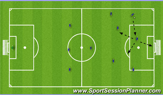 Football/Soccer Session Plan Drill (Colour): Into Striker's Feet