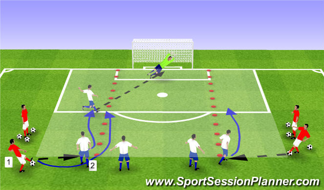 Football/Soccer Session Plan Drill (Colour): Shooting 1v1