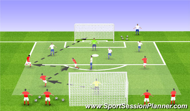 Football/Soccer Session Plan Drill (Colour): SSG 5v5 shooting game