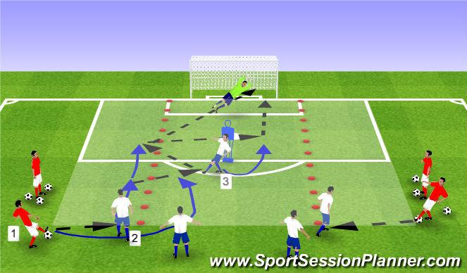Football/Soccer Session Plan Drill (Colour): Shooting 2v1