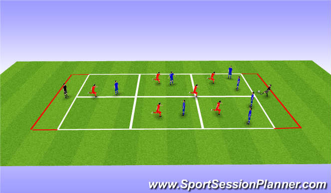 Football/Soccer Session Plan Drill (Colour): Defending from the front.