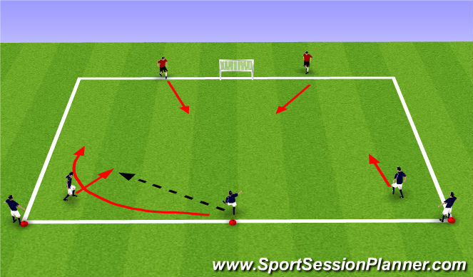 Football/Soccer Session Plan Drill (Colour): ODP 6:00-8:00 June 24th