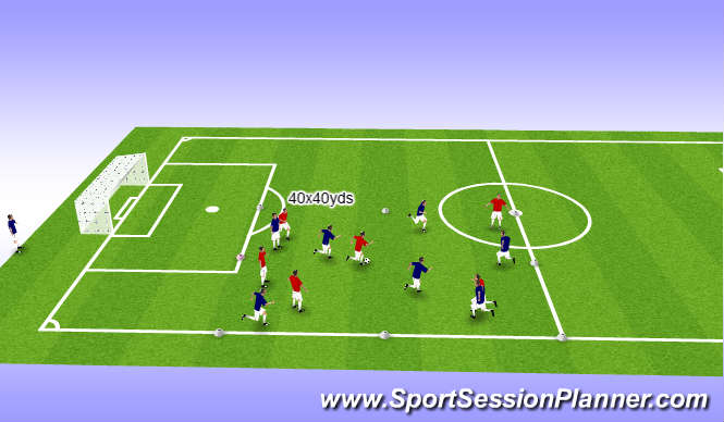 Football/Soccer Session Plan Drill (Colour): Warm up 3rd phase