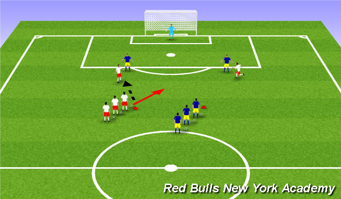 Football/Soccer Session Plan Drill (Colour): 3v2 Main Theme