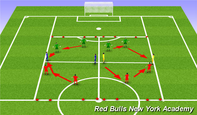 Football/Soccer Session Plan Drill (Colour): Technical Opposed 2