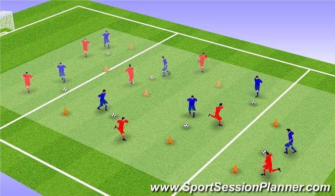 Football/Soccer Session Plan Drill (Colour): Batman & Joker