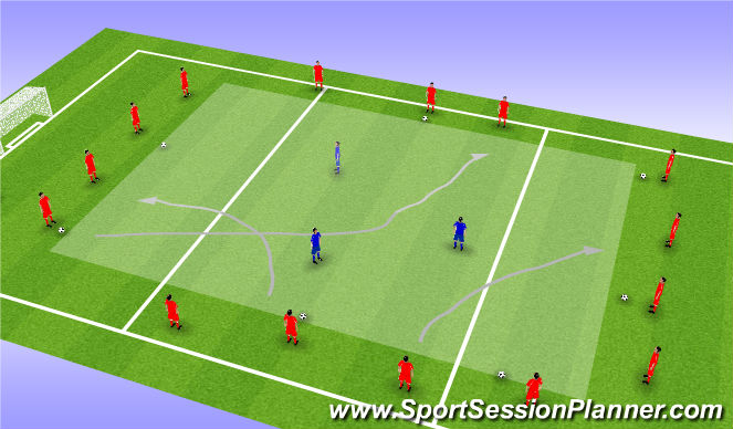 Football/Soccer Session Plan Drill (Colour): Dribble Pathway