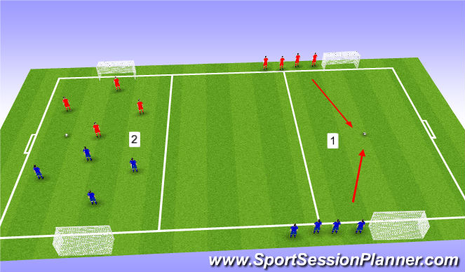 Football/Soccer Session Plan Drill (Colour): Numbers into SSG