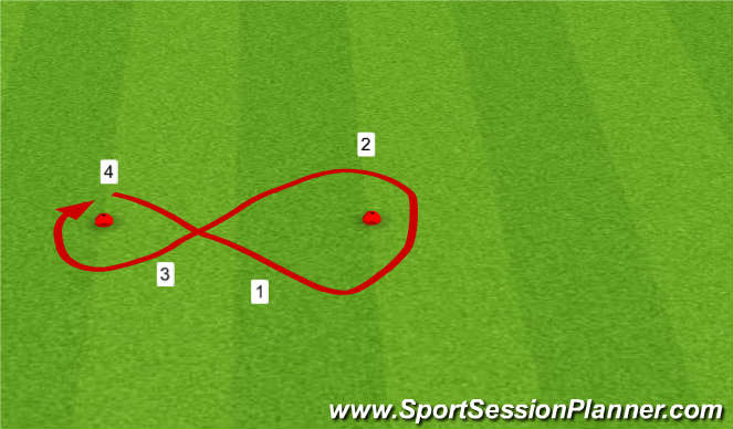 Football/Soccer Session Plan Drill (Colour): test