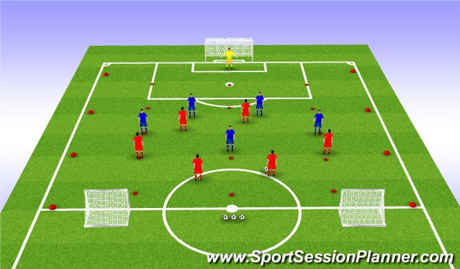 Football/Soccer Session Plan Drill (Colour): Function Progression