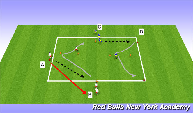Football/Soccer Session Plan Drill (Colour): turns unopposed
