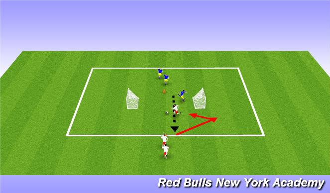 Football/Soccer Session Plan Drill (Colour): Attacking 1 vs 1