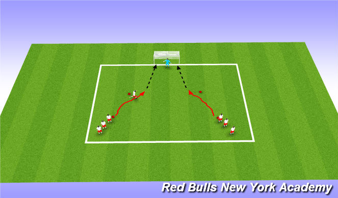 Football/Soccer Session Plan Drill (Colour): striking a moving ball
