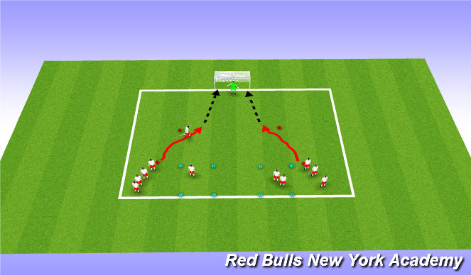 Football/Soccer Session Plan Drill (Colour): Locked up