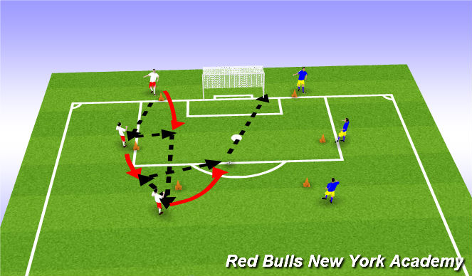 Football/Soccer Session Plan Drill (Colour): combining to finish