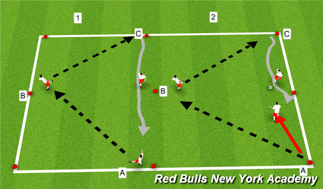 Football/Soccer Session Plan Drill (Colour): recieving on the back foot