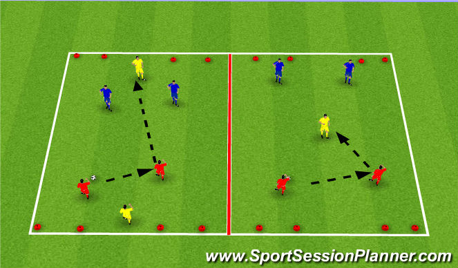 Football/Soccer Session Plan Drill (Colour): Overload with neutrals