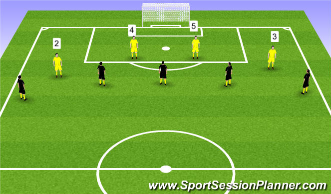 Football/Soccer Session Plan Drill (Colour): Defensive shift