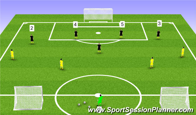 Football/Soccer Session Plan Drill (Colour): Situational defense