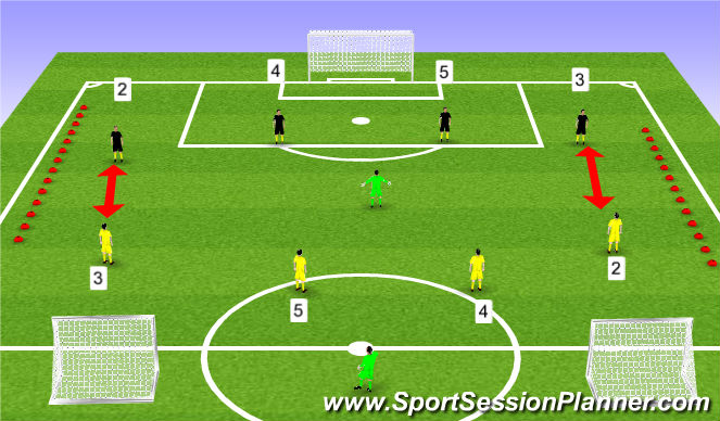 Football/Soccer Session Plan Drill (Colour): restrictions