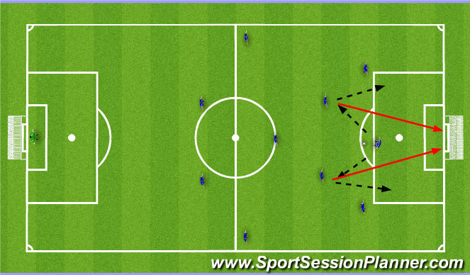 Football/Soccer Session Plan Drill (Colour): Set to Attacking midfielders