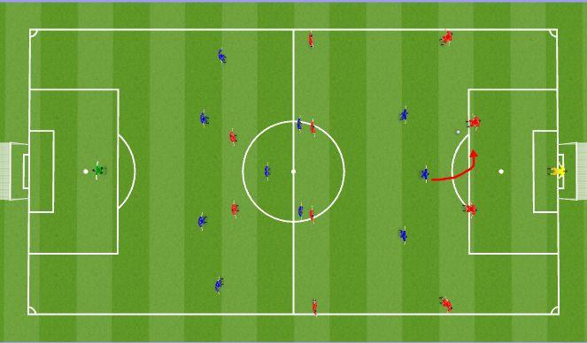Football/Soccer Session Plan Drill (Colour): Centre-back in possession (v a 4-4-2)