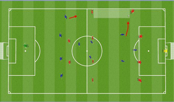 Football/Soccer Session Plan Drill (Colour): Full-back in possession (v a 4-4-2)