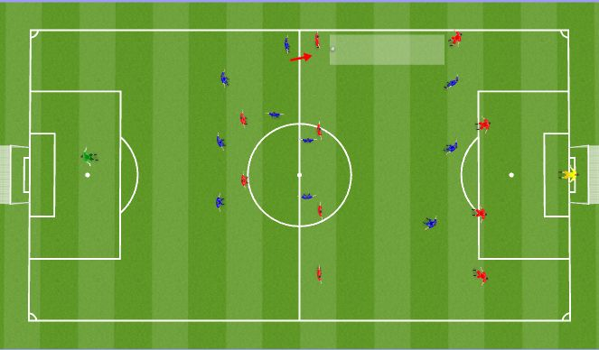 Football/Soccer Session Plan Drill (Colour): Winger in possession (v a 4-4-2)