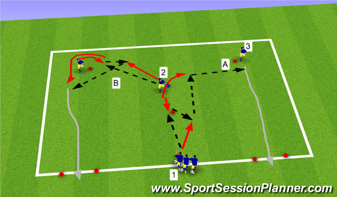 Football/Soccer Session Plan Drill (Colour): Combination passing