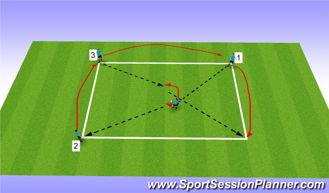Football/Soccer Session Plan Drill (Colour): Receiving on the half turn