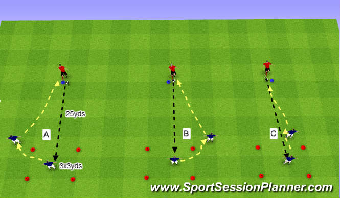 Football/Soccer Session Plan Drill (Colour): 'first touch out of body'